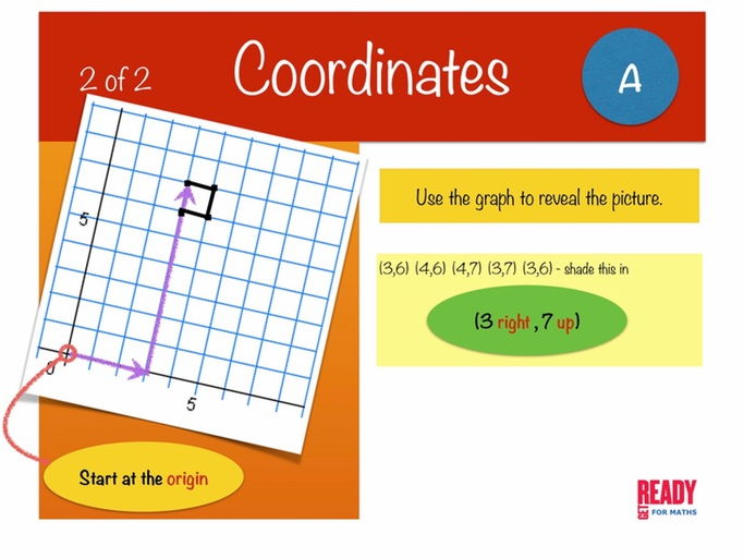 Basic Coordinates for PowerPoint (2 of 2)