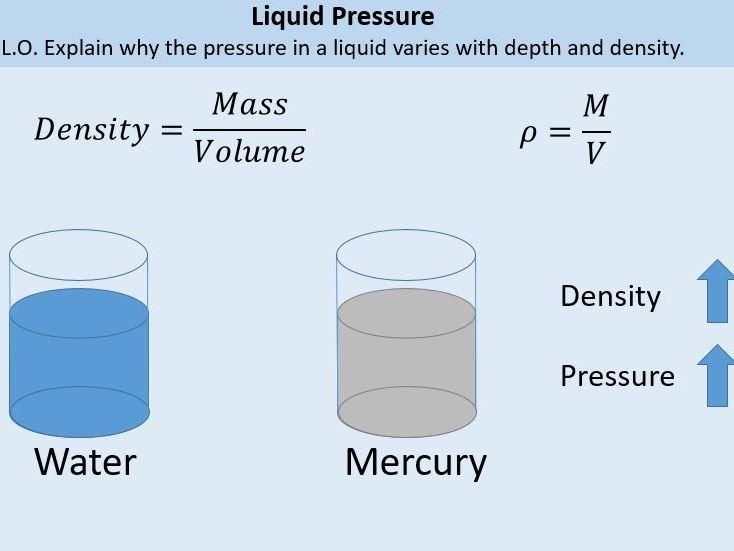 Liquid Pressure | Floating and Sinking | Density | Pressure