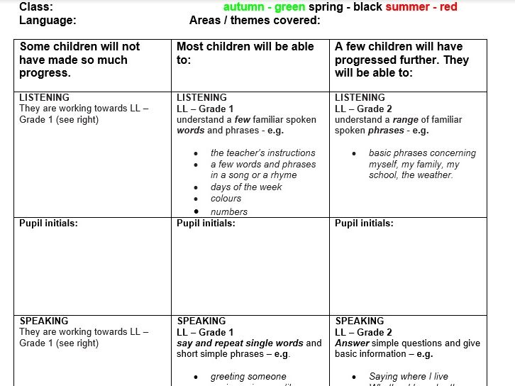 Teacher Assessment- years 3-6