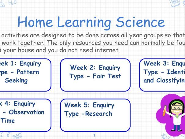 Home learning Science Activities