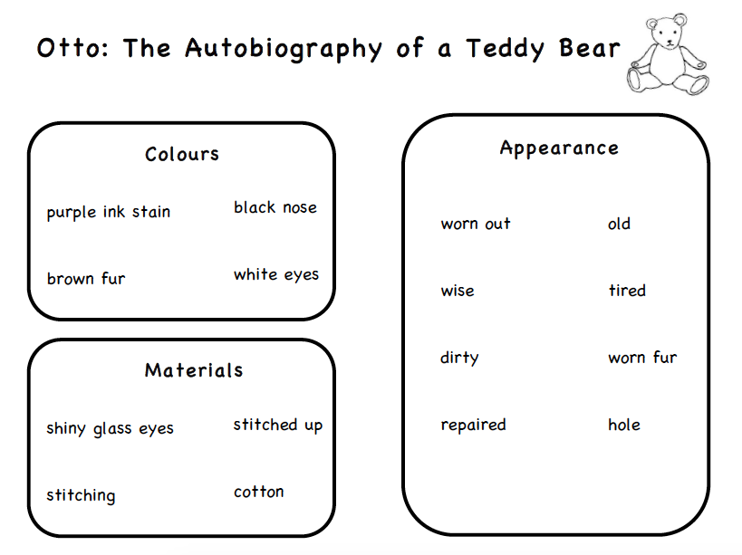 Otto: Autobiography of a Bear word mat