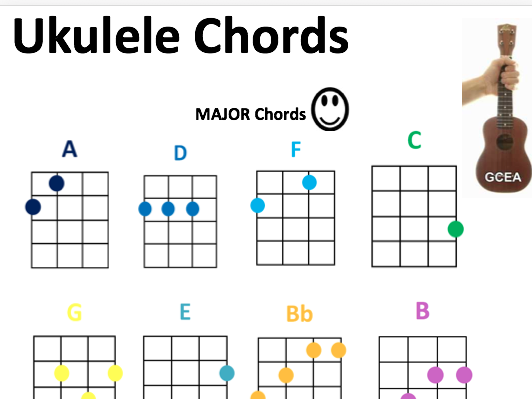 Chords Resource Booklet