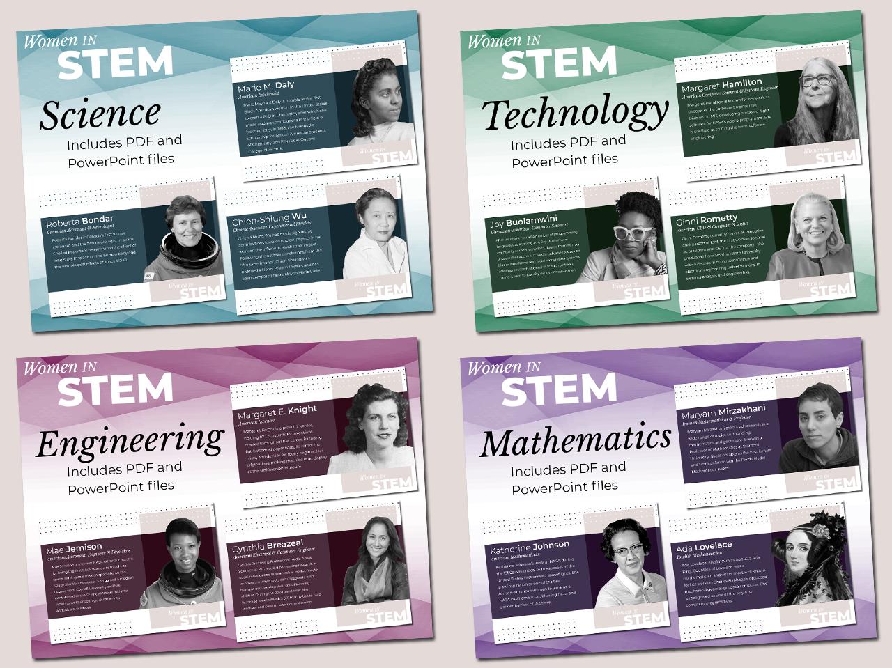 Women in STEM Posters- Full Set