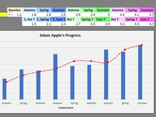 Seating Planner, Progress Tracker & Intervention Calculator