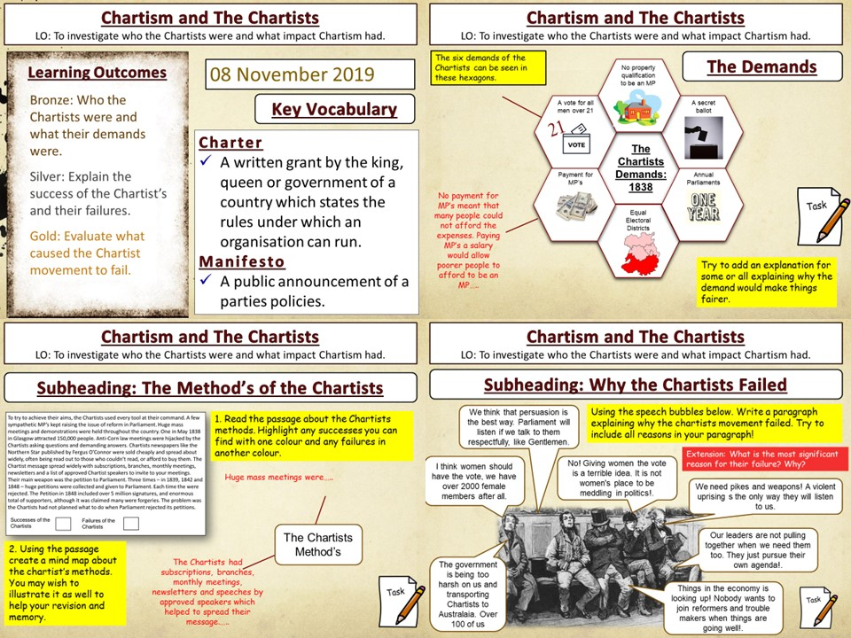 Extending the Franchise: The Chartists & Chartism
