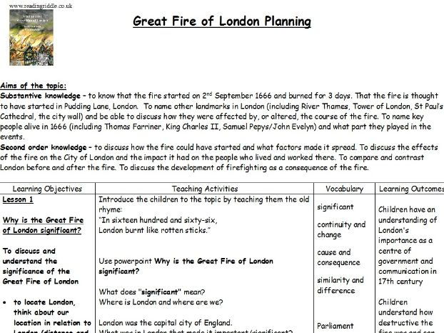 Great Fire of London set of 7 lesson plans