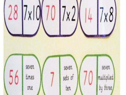 7 Times Loop Cards