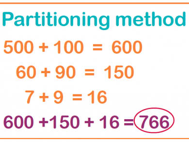 Addition and Subtraction using Partitioning Differentiated