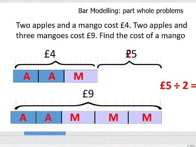 Bar modelling examples