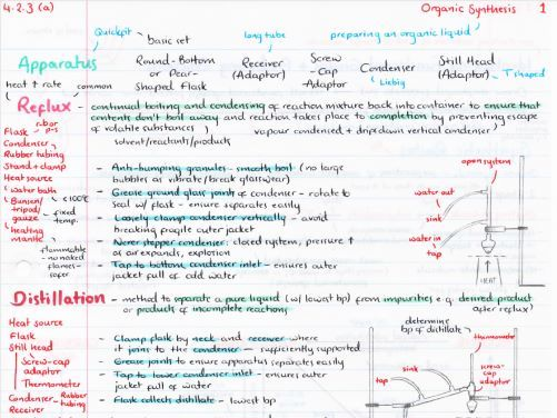 OCR A Level Chemistry Organic Synthesis (AS) Revision Poster