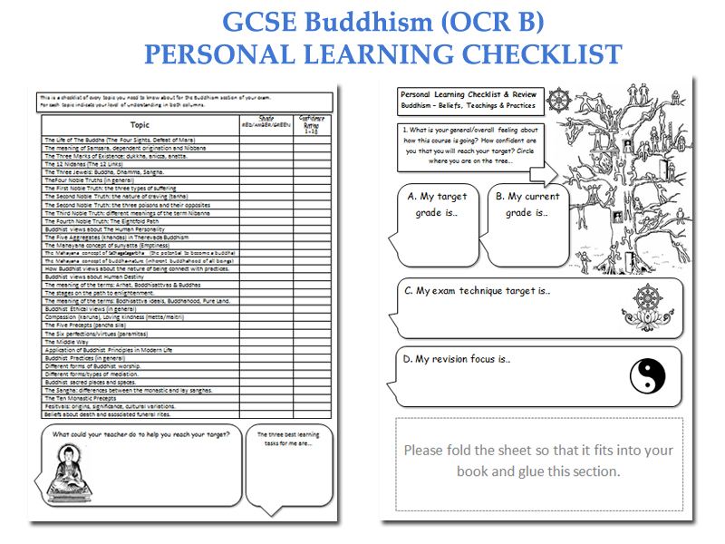 Formal letter of complaint guided writing template checklist ks3 gcse buddhism ocr b personal learning checklist plc essential revision spiritdancerdesigns