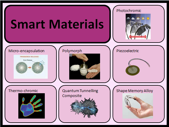 Eduqas Design Technology Smart Materials Lesson