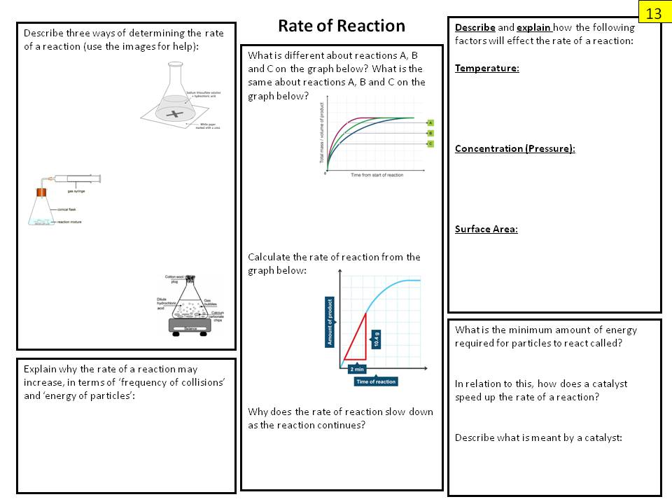 Chemistry Paper 2 Revision Posters for Edexcel Combined Science 9-1 (from 2016)