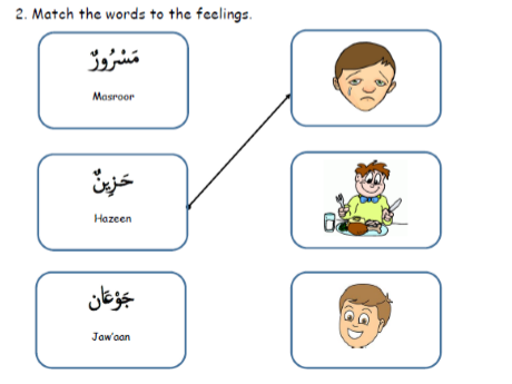Arabic Lesson on Feelings or Emotions