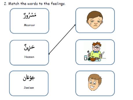 Arabic Lesson on Feelings or Emotions