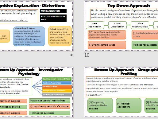 Full Forensic Revision Resources (activities, revision cards and ppt covering whole topic). AQA Psychology