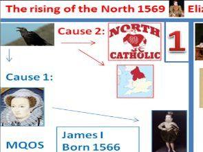 Elizabeth: rising of the North 1569 Pictogram!