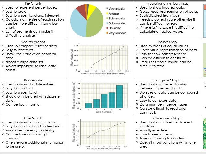 Skills Helpsheets for GCSE Geography