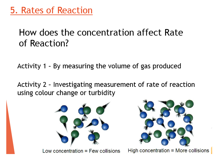 AQA Chemistry Required Practical, Rates of Reaction  (5)