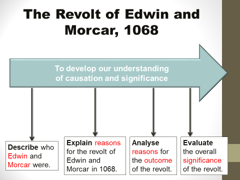 The Revolt of Edwin and Morcar, 1068 (Anglo-Saxon and Norman 9-1 GCSE)