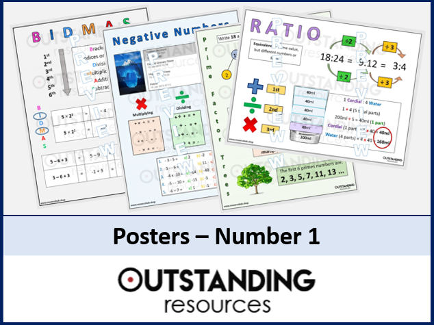 Maths Posters - BIDMAS, Prime Factor Trees, Ratio, Negatives Numbers (4 Posters)
