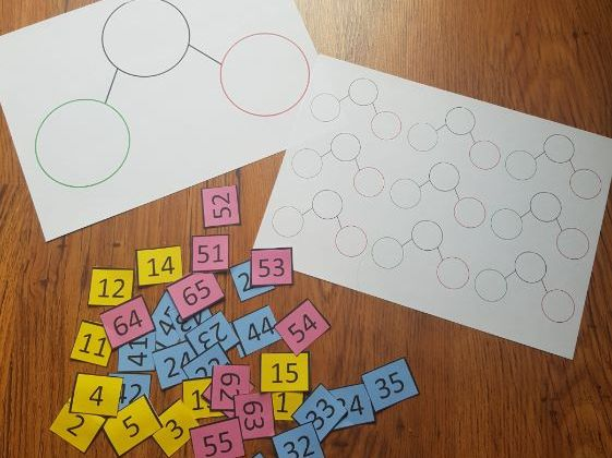 Place value lesson, worksheets and number cards