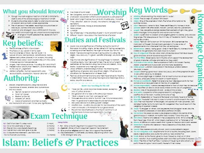 AQA Islam: Beliefs, Teachings and Practices Knowledge Organiser