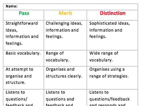 KS3 speaking and listening criteria adapted from GCSEs