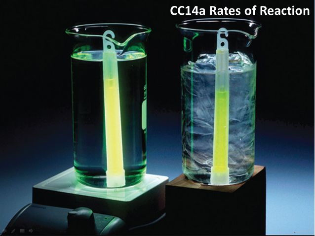 CC14a Rates of reaction