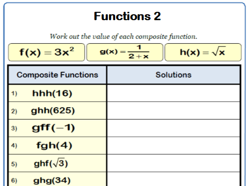 Composite Functions 9-1 GCSE Maths Worksheet