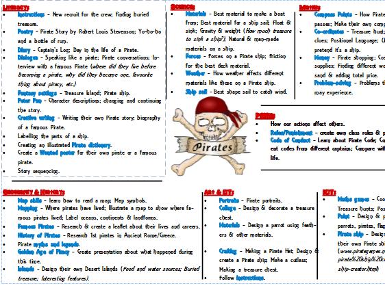 Pirate Lesson Ideas