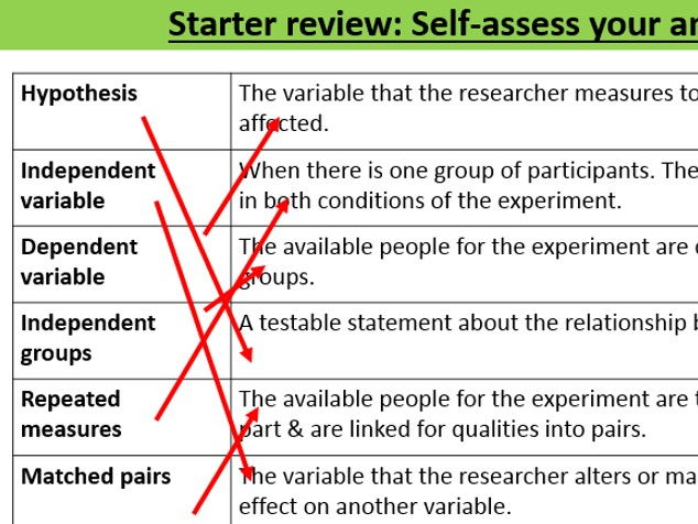 GCSE Psychology: Research Methods - Experimental Design