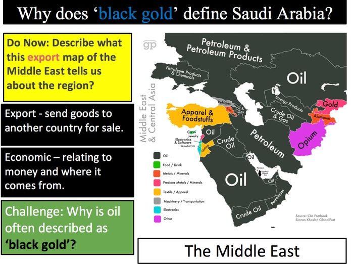 Geography: Why is there Conflict in the Middle East? (Resources; Religion; Superpowers; Corruption)
