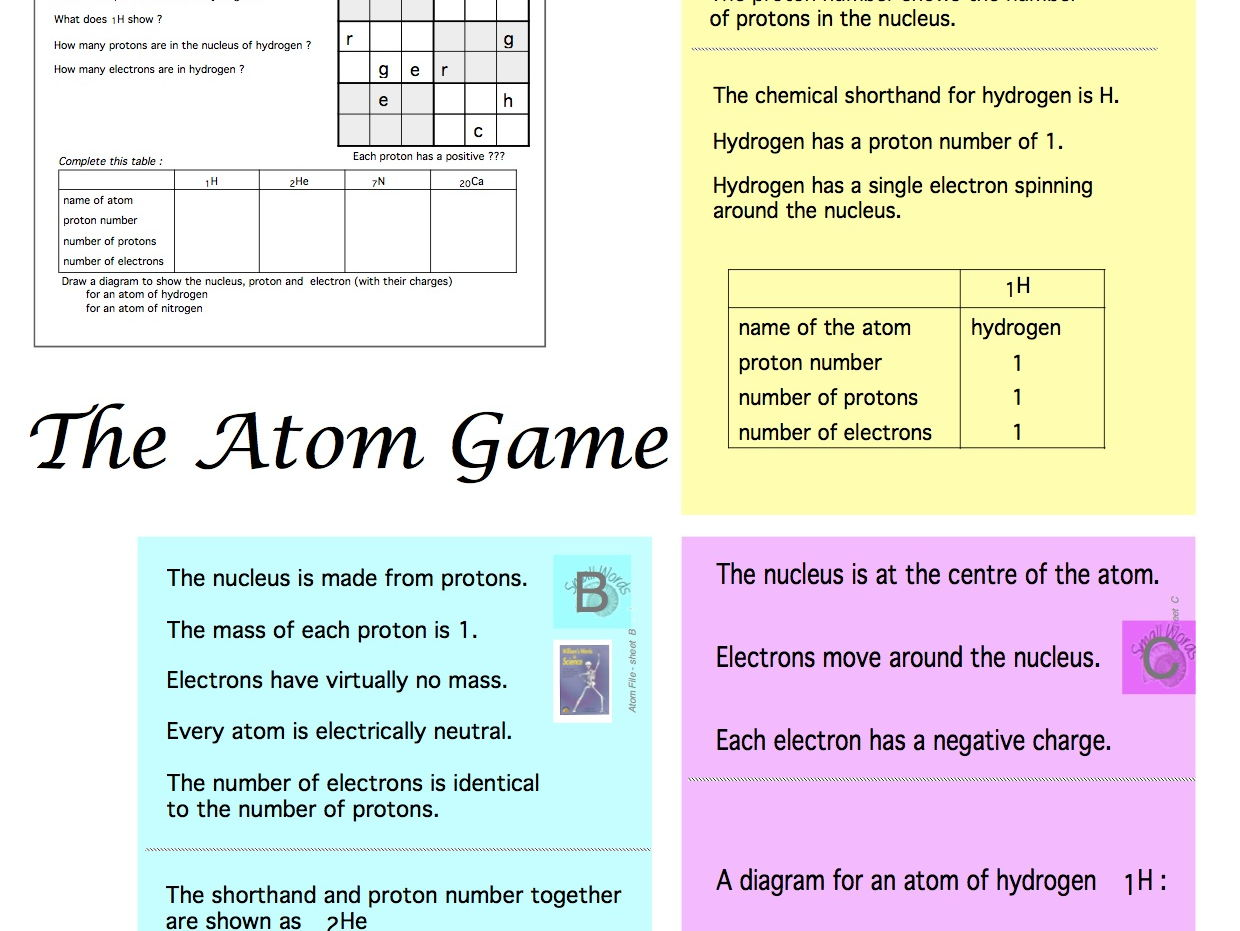 Chemistry word games
