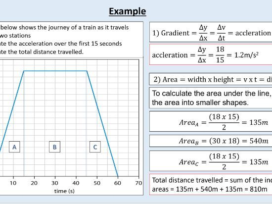 GCSE Physics (4.5.6.1.5) Forces - Acceleration (AQA)