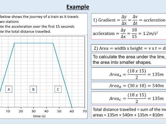 AQA GCSE Physics (4.5.6.1.5) Forces - Acceleration