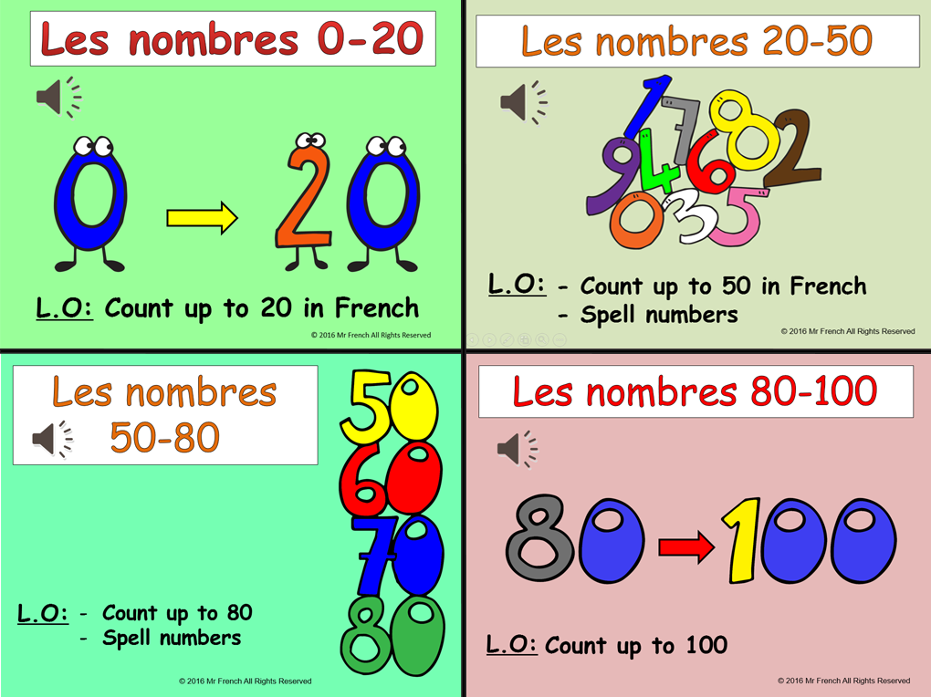 Les nombres 0-100 (French numbers 0-100) Bundle! 15 lessons!