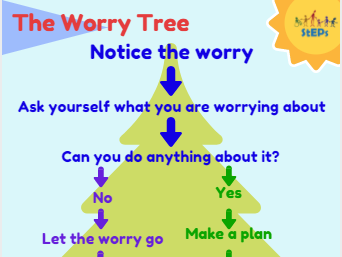 The worry tree poster - anxiety
