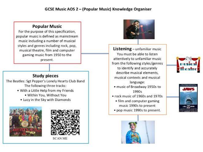 AQA GCSE Music Knowledge Organiser AOS2