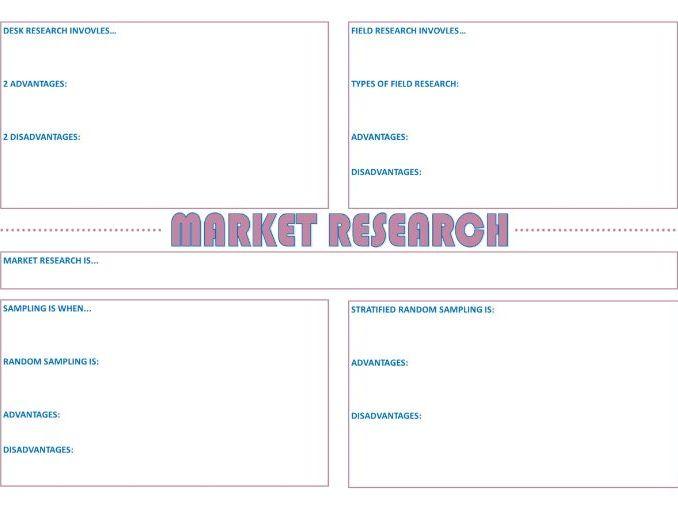 Market Research Revison Task