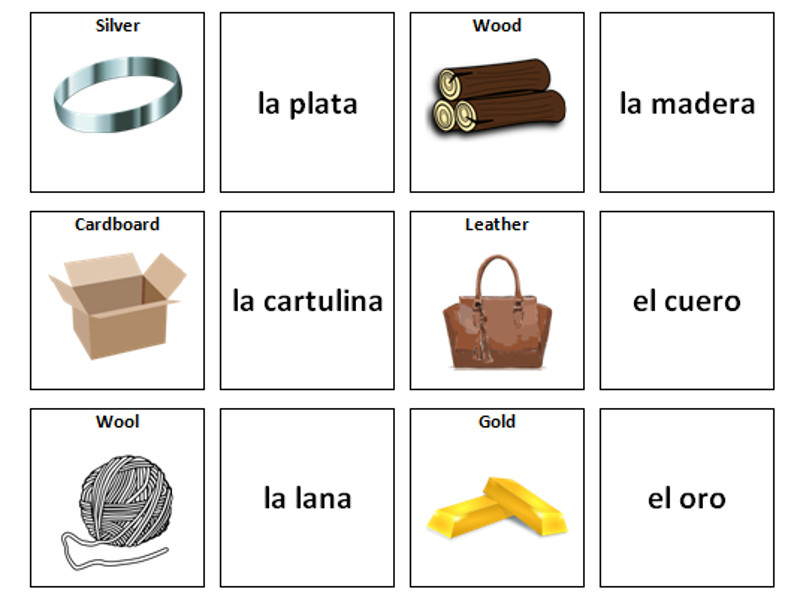 Materials: Spanish Vocabulary Card Sort