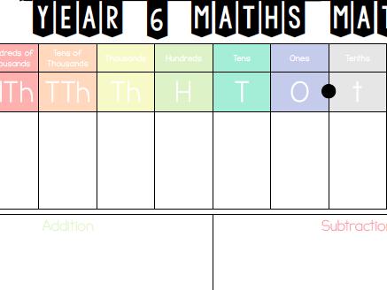 KS2 Maths Mat