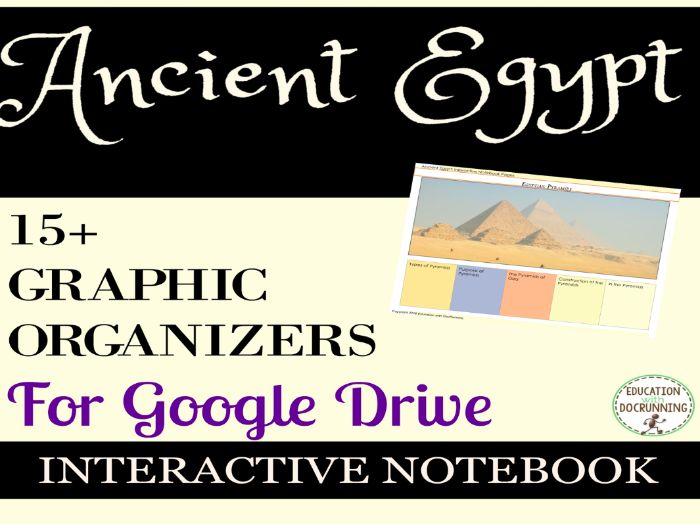 Ancient Egypt Interactive Notebook for Google Drive