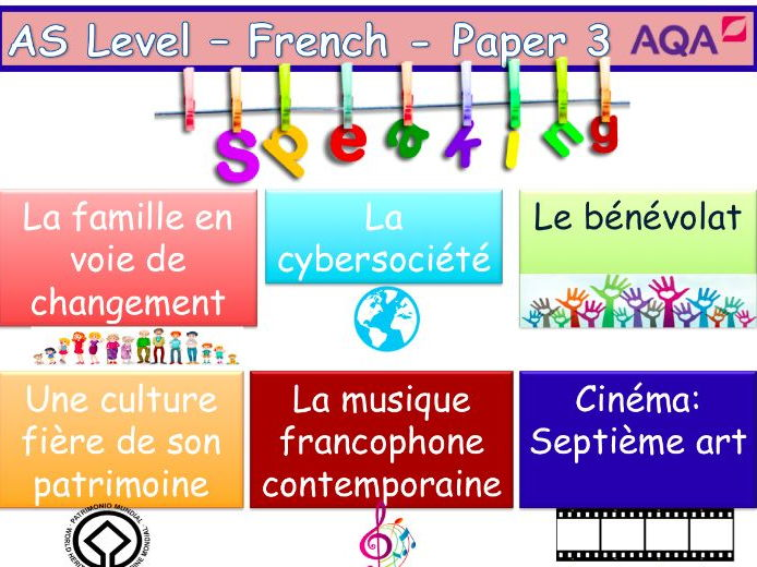 AS Level French / AQA / Speaking preparation and practice questions / New 2016+