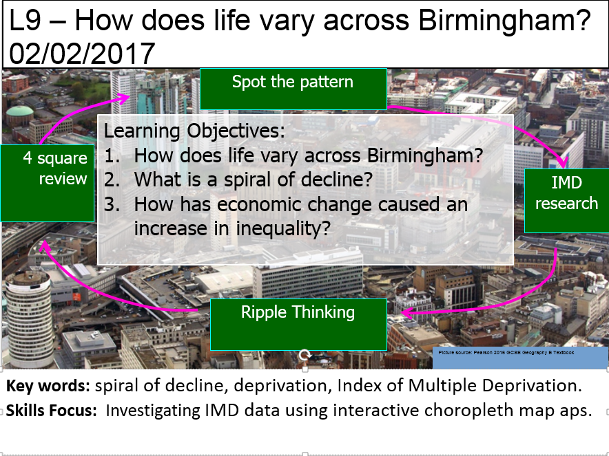 L9 - How does life vary across Birmingham?