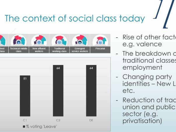 How does social class affect voting behaviour?