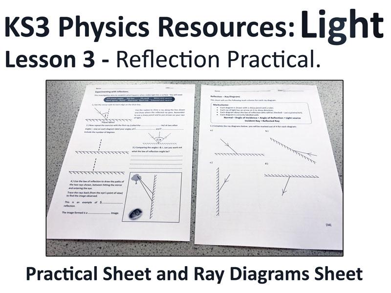 KS3 Physics Lesson Resources - Light - Reflection Practical (Lesson 3)