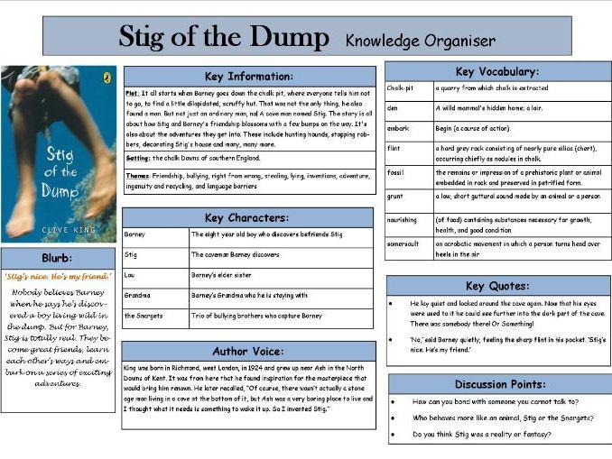 Stig of the Dump Knowledge organiser
