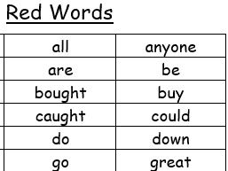 RWI List of Red and Green words used in RWI lessons