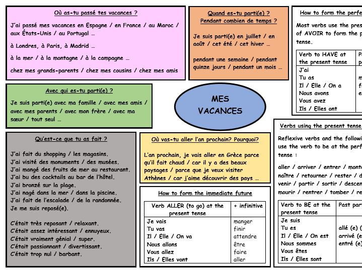 GCSE French revision 'Mes vacances'